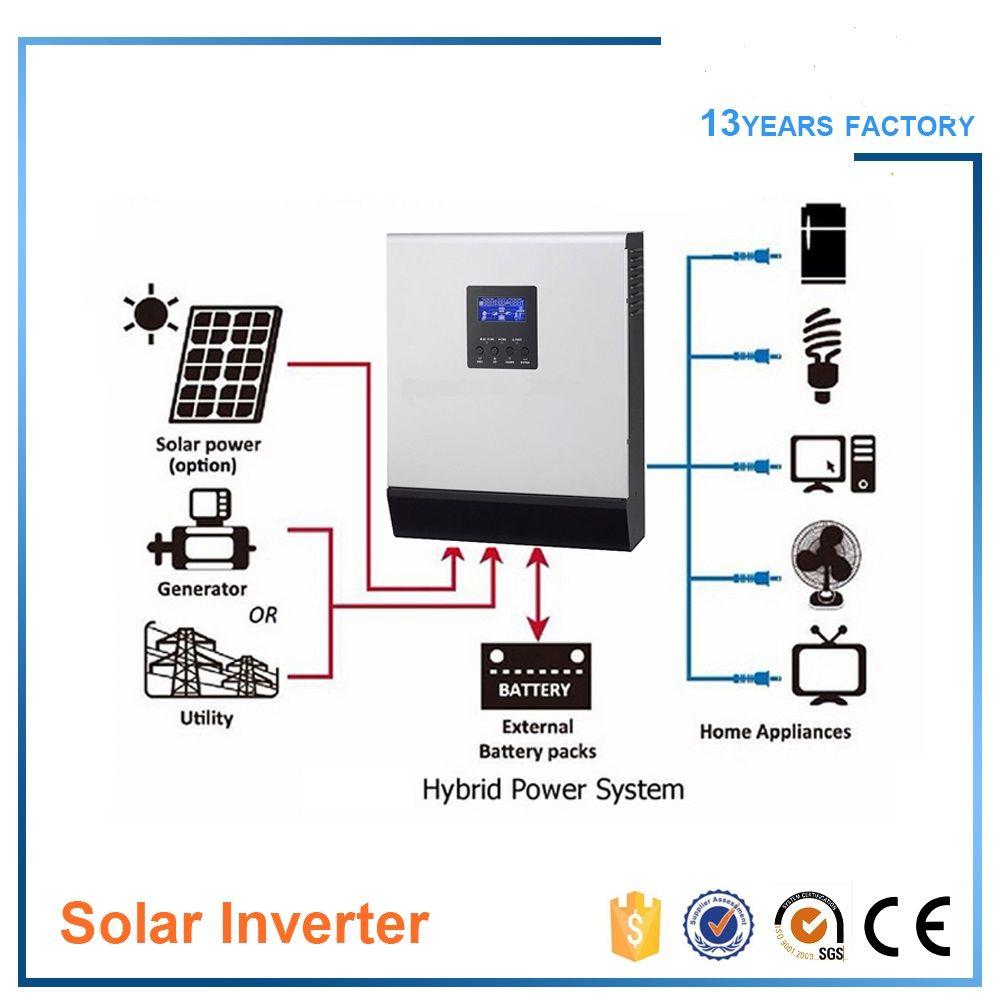 Hybrid Solar Inverter Connection Diagram