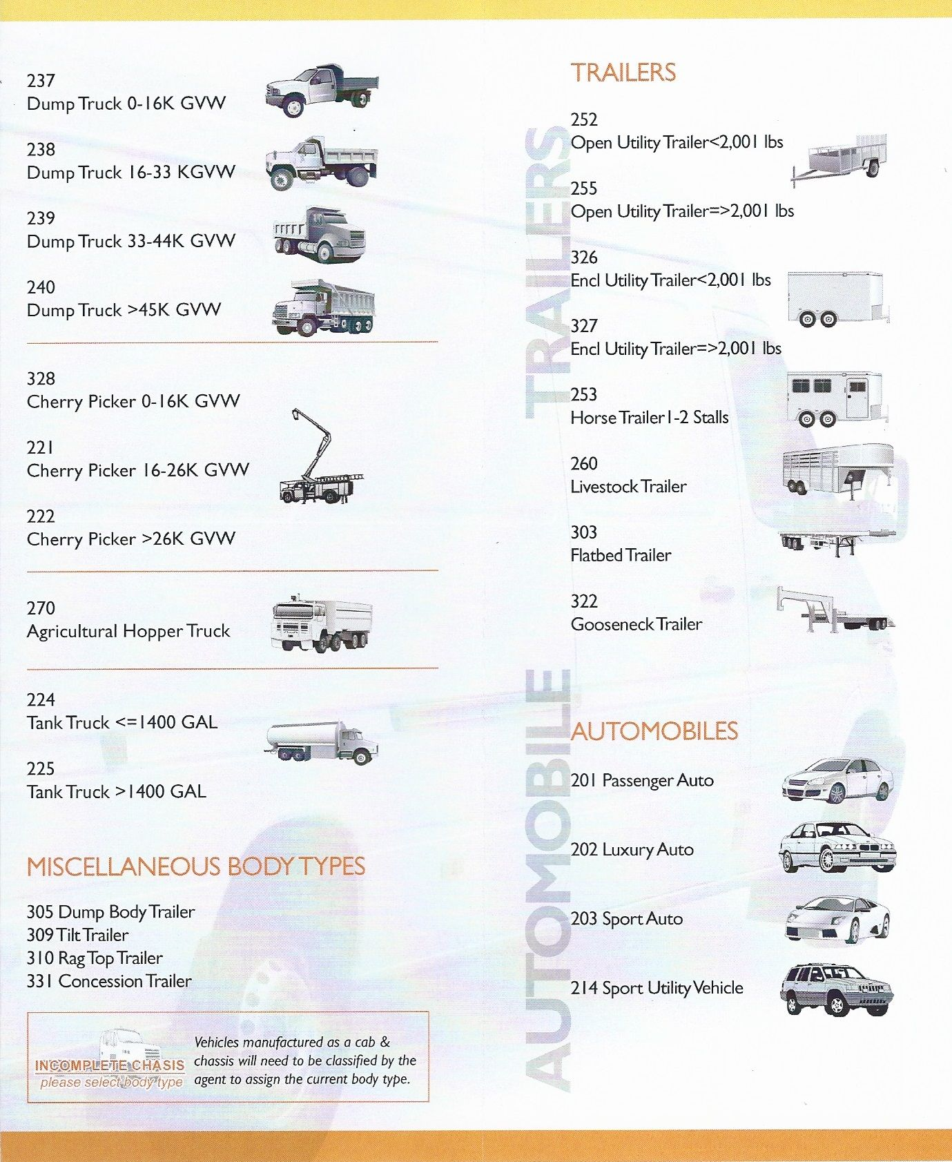 List 2 Of The Commercial Vehicles That We Insure Call Us Today