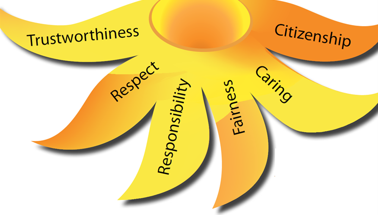 The Ethics of Corporate Social Responsibility Reflective