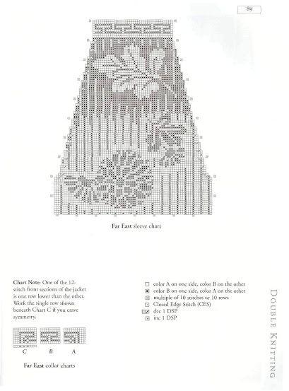 Žakardinis mezgimas 1 Įvairių meistrų darbai