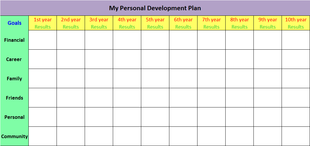 Planners You Can Use For Progressive Self Improvement Give Your
