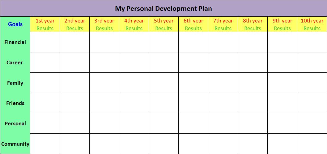 Doc17541240 Template Development Plan 6 Free Personal – Example of a Personal Development Plan Sample