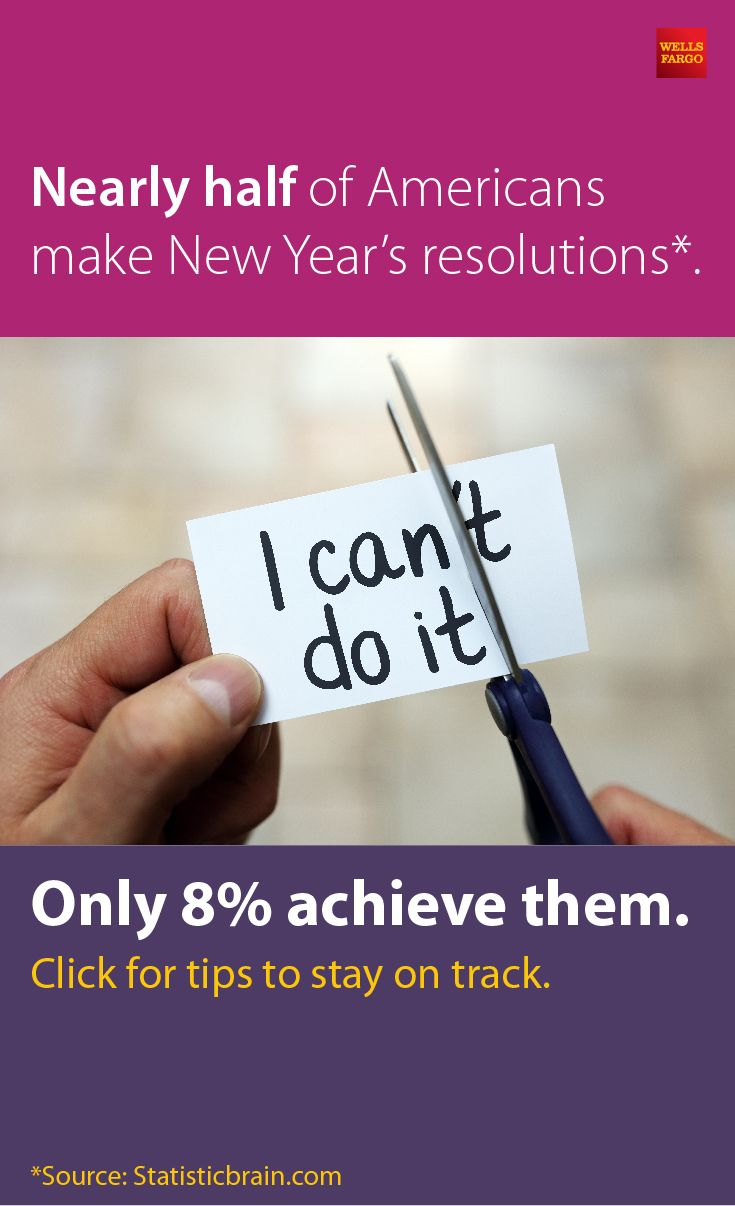 If Your New Year S Resolutions Include Improving Your Credit Wells Fargo S Smarter Credit Center Can Help Click For Easy Steps Today T Rebuilding Credit Budget Programs Good Credit Score
