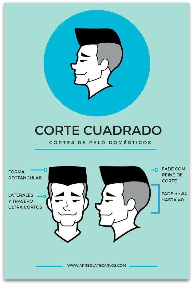 Nombres de peines para corte de cabello