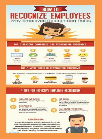 Why employee recognition important for better work culture ...