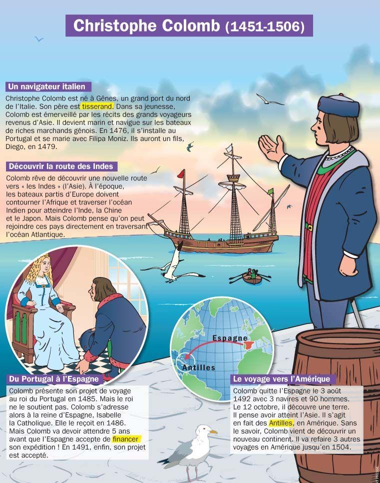 Christophe Colomb   Christophe colomb, Fiches et Histoire