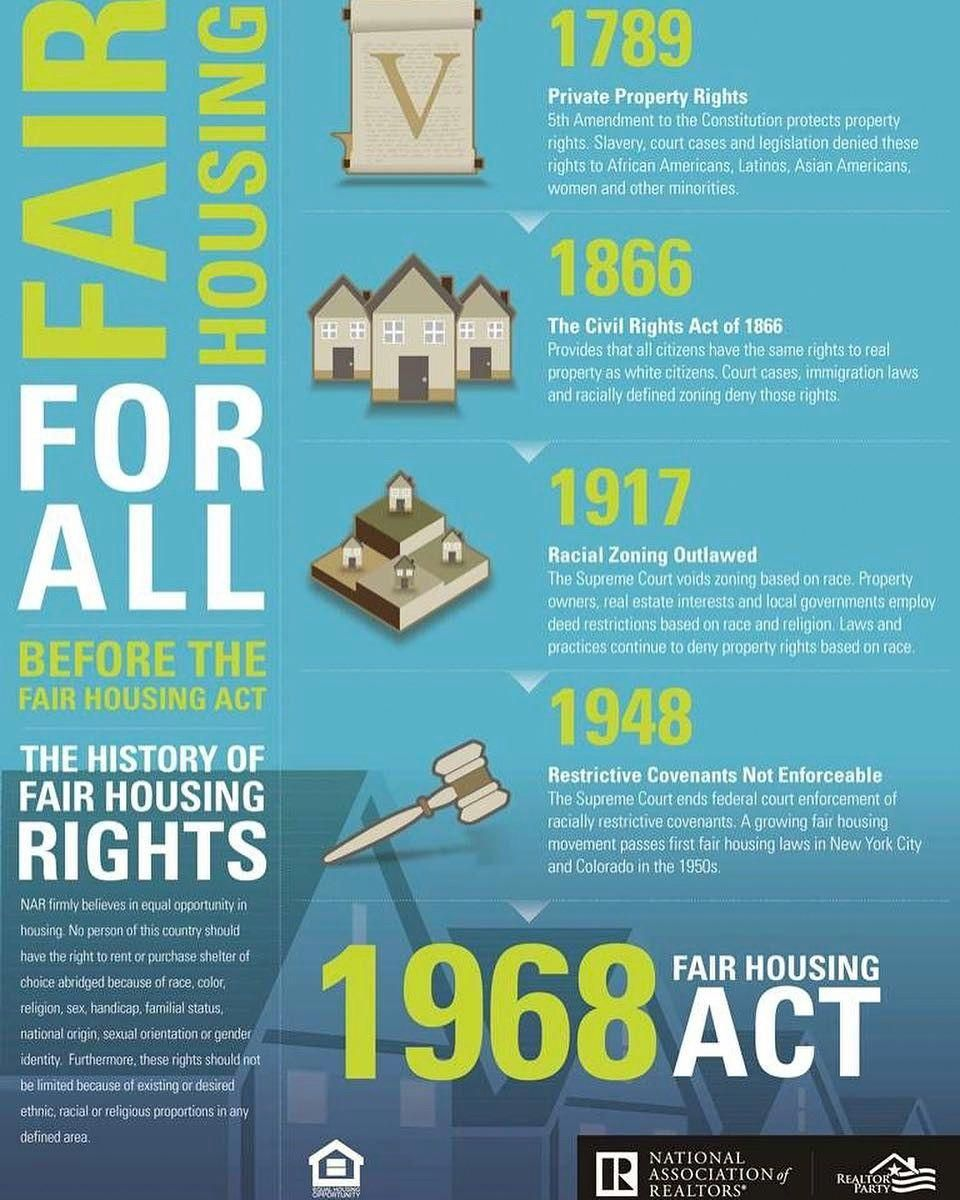 Did you know that April is Fair Housing Month? Learn more
