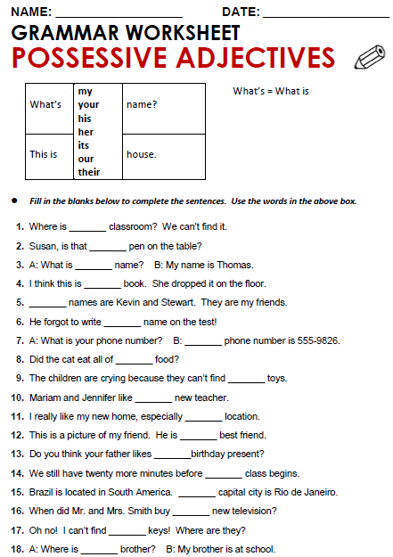 Possessive Adjectives Posesivos En Ingles Educacion Ingles Como Aprender Ingles Basico