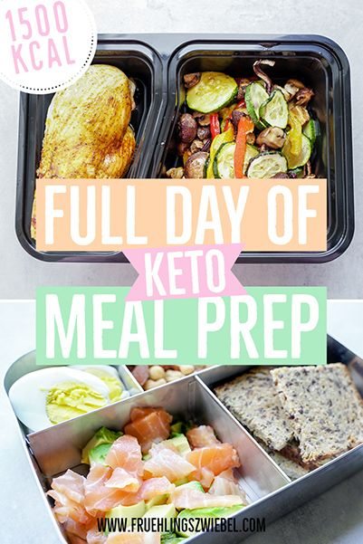 Photo of Ketogenic Recipes Meal Prep for slimming