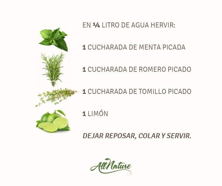 #remediosnaturales #jaqueca