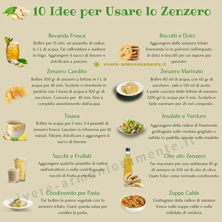Zenzero salute rimedi naturali ricette salutari e for Cucinare zenzero
