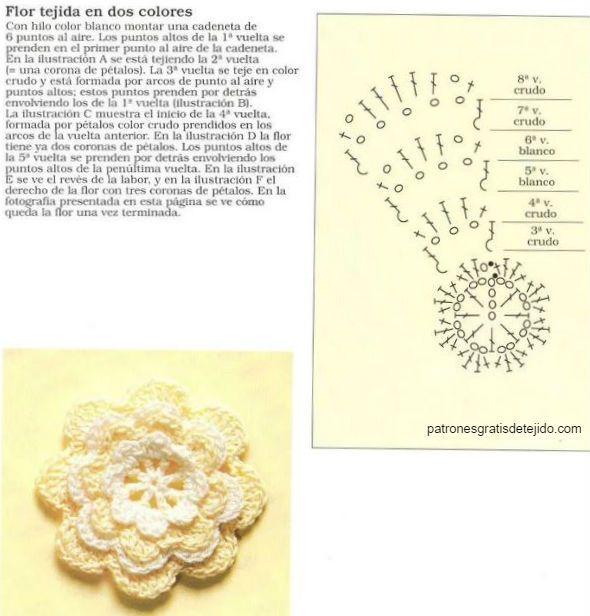 Cómo tejer Crochet Irlandés | escritorio | Pinterest | Crochet ...