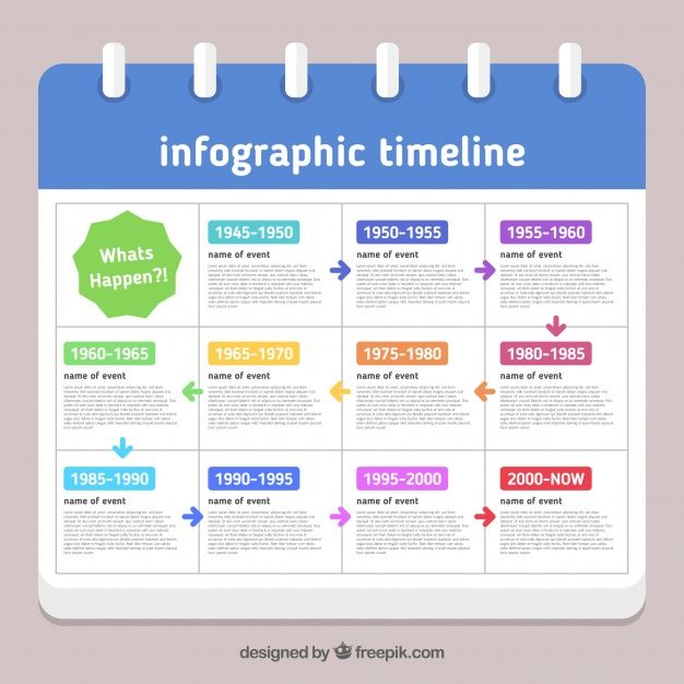 Download Infographic Timeline Design In Calendar Style For Free
