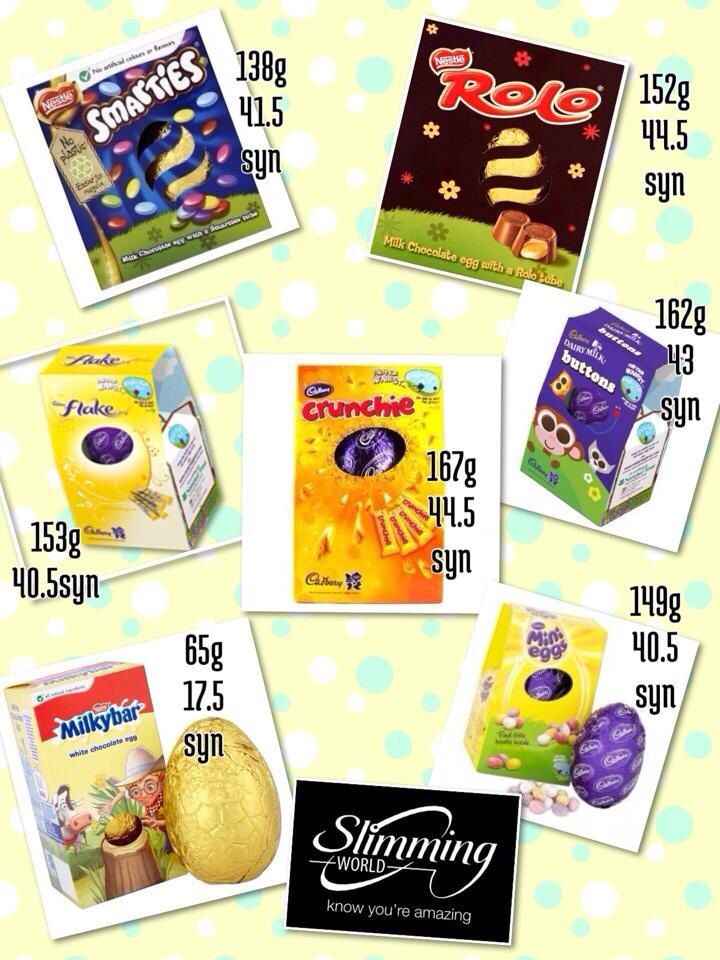 SW Easter treat syns | slimming world | Pinterest | Easter