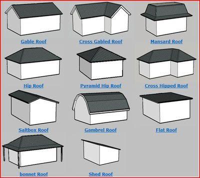 Best Amy Pearsoll Adlı Kullanıcının Roof Designs Materials 400 x 300