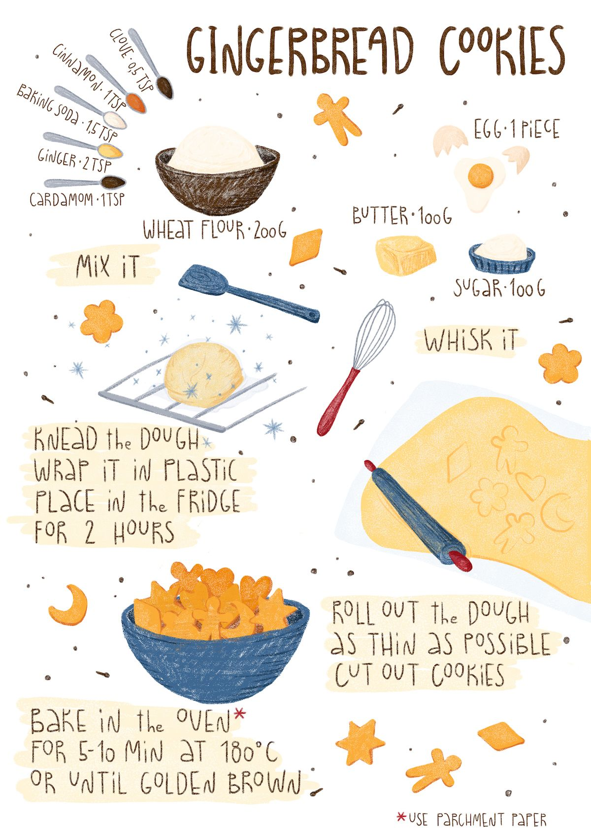 Illustration Illustrated Recipe Cooking Art Cookies Gingerbread Step By Step Christmas Sweet Food Illustrations Recipe Drawing Kitchen Witch Recipes