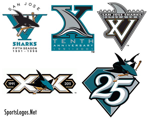 Sj Sharks Anniversary Logos History San Jose Sharks Anniversary Logo Game Logo