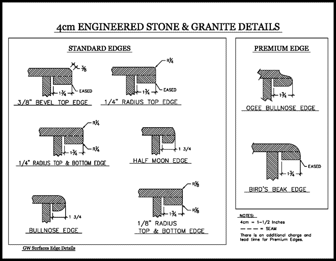 Google Image Result For Http Www Gwsurfaces Com Wp Content Uploads Edge Details Drawing For Stone And Quartz Png Edge Profile Edges Profile