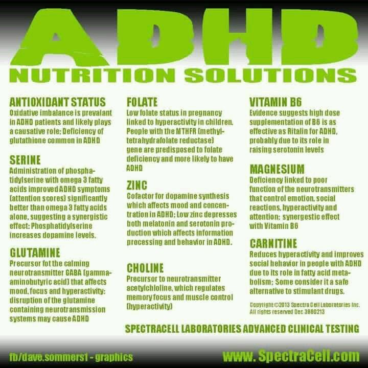 Vitamin N Deficiency Linked To Adhd >> Pin On Adhd Point Of View