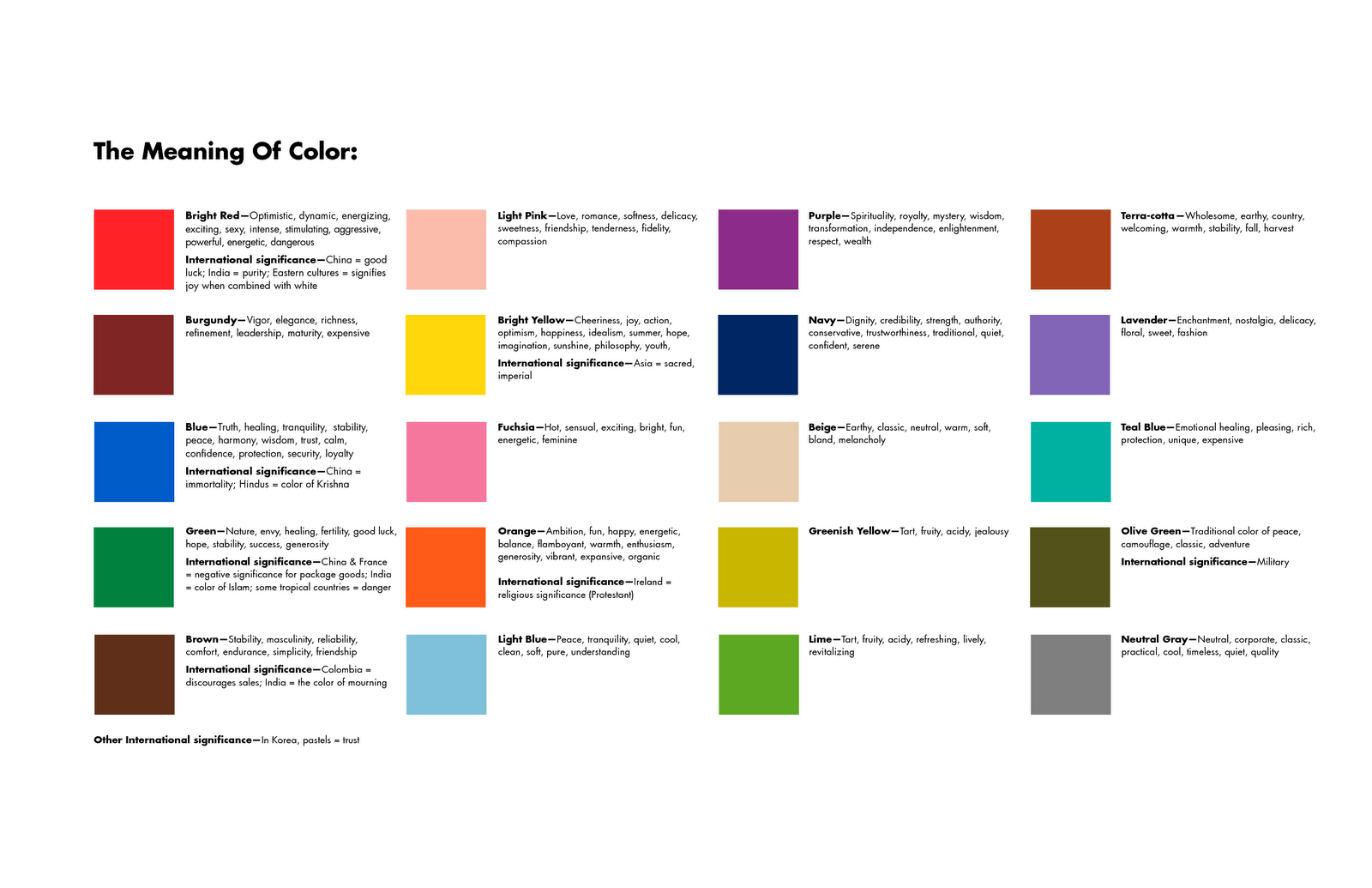 Color Symbols Associations That Stand For Ideas Andor Are