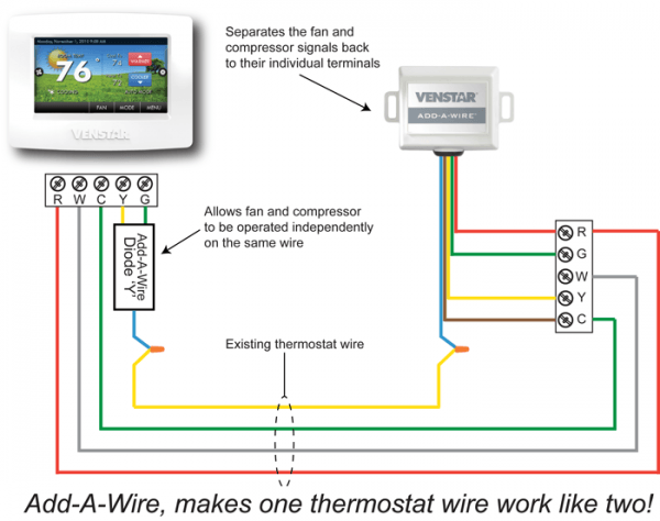 House Thermostat Wiring Diagram | Thermostat wiring, Hvac thermostat,  ThermostatPinterest