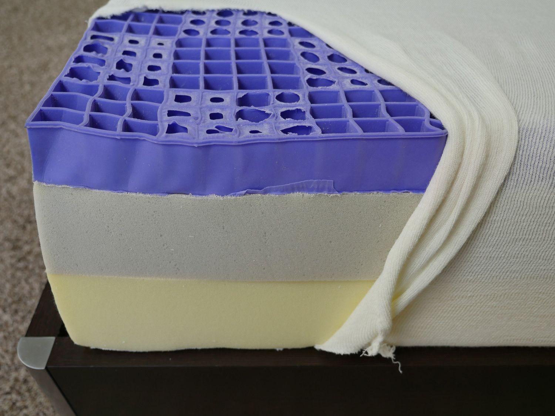 Best Mattress for Heavy People Purple mattress, Best