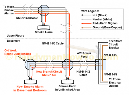 Smoke Detector Wiring Diagram | Home | Smoke alarms, Smoke ... on