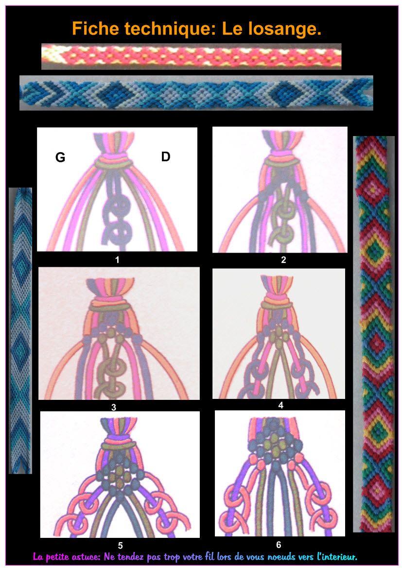 comment faire le losange uff08uff3eu2207uff3euff09 pink. Black Bedroom Furniture Sets. Home Design Ideas