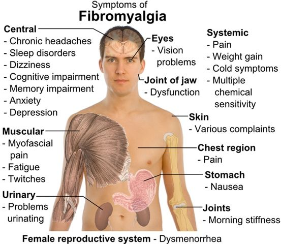 home remedy for fibromyalgia natural cure treatments for
