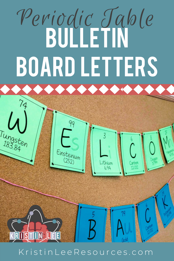 Create Fantastic Science Themed Bulletin Boards And Classroom Displays With These Periodic Table Printable Letters No Color Ink Required