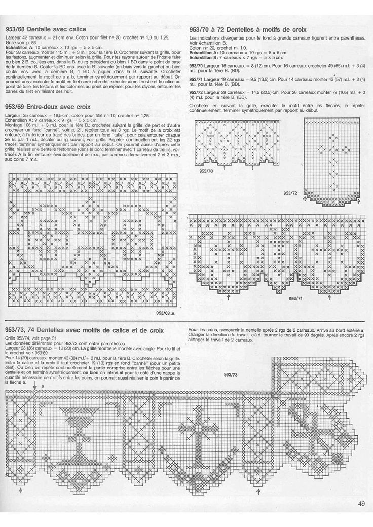 Cross stitch | CROCHET | Pinterest | Religiosas, Mantel y Ganchillo