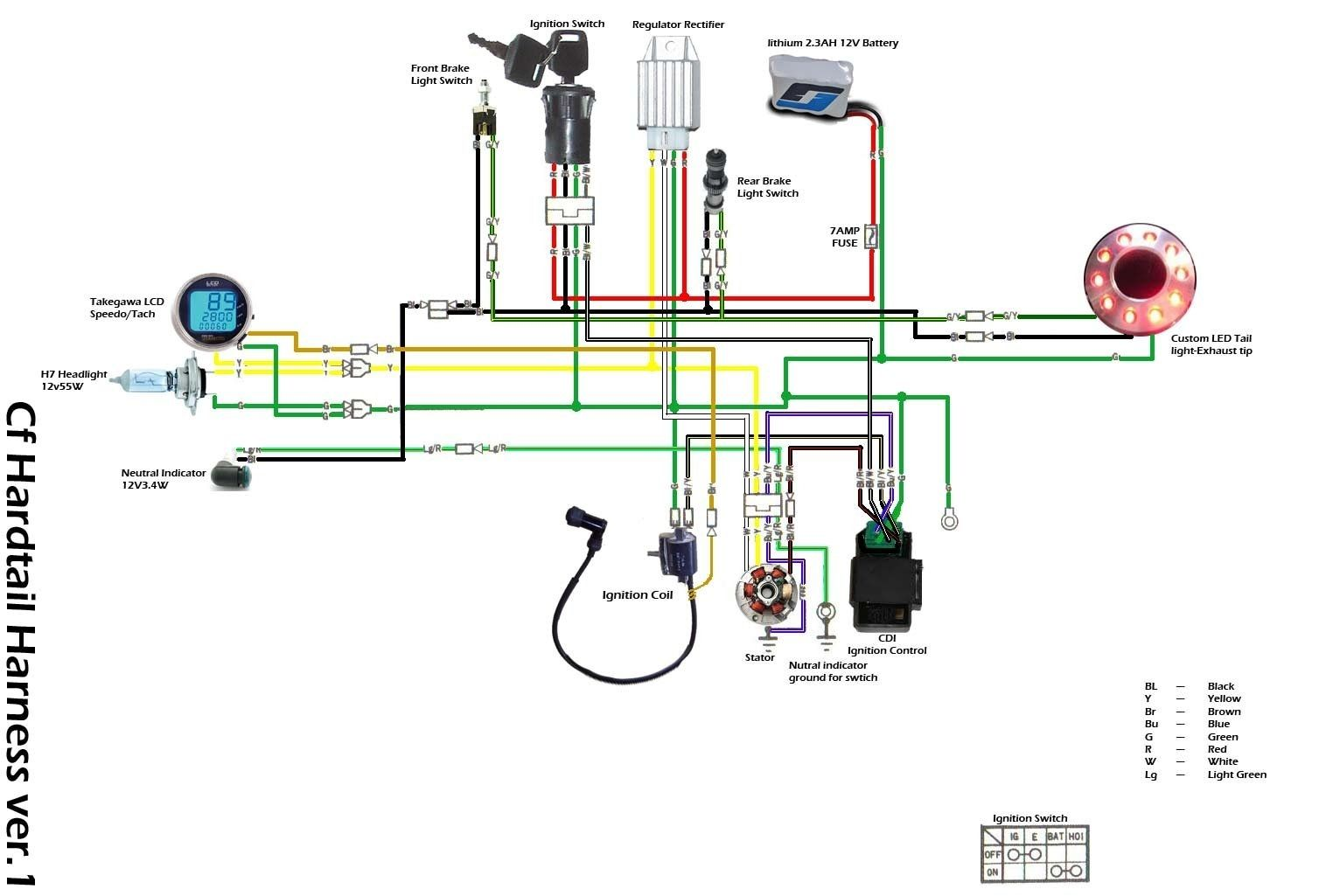 hight resolution of 4 stroke basic motorcycle wiring diagram data diagram schematic basic motorcycle wiring diagram