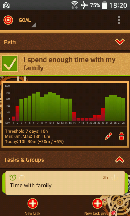goalist day planner to do time goal tracker apps on google play