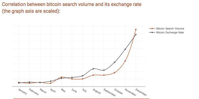 Tillit blockchain stocks