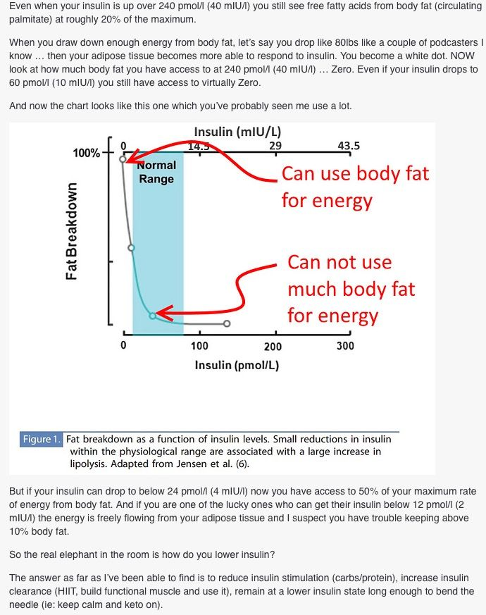 Leptin hormone and female weight loss