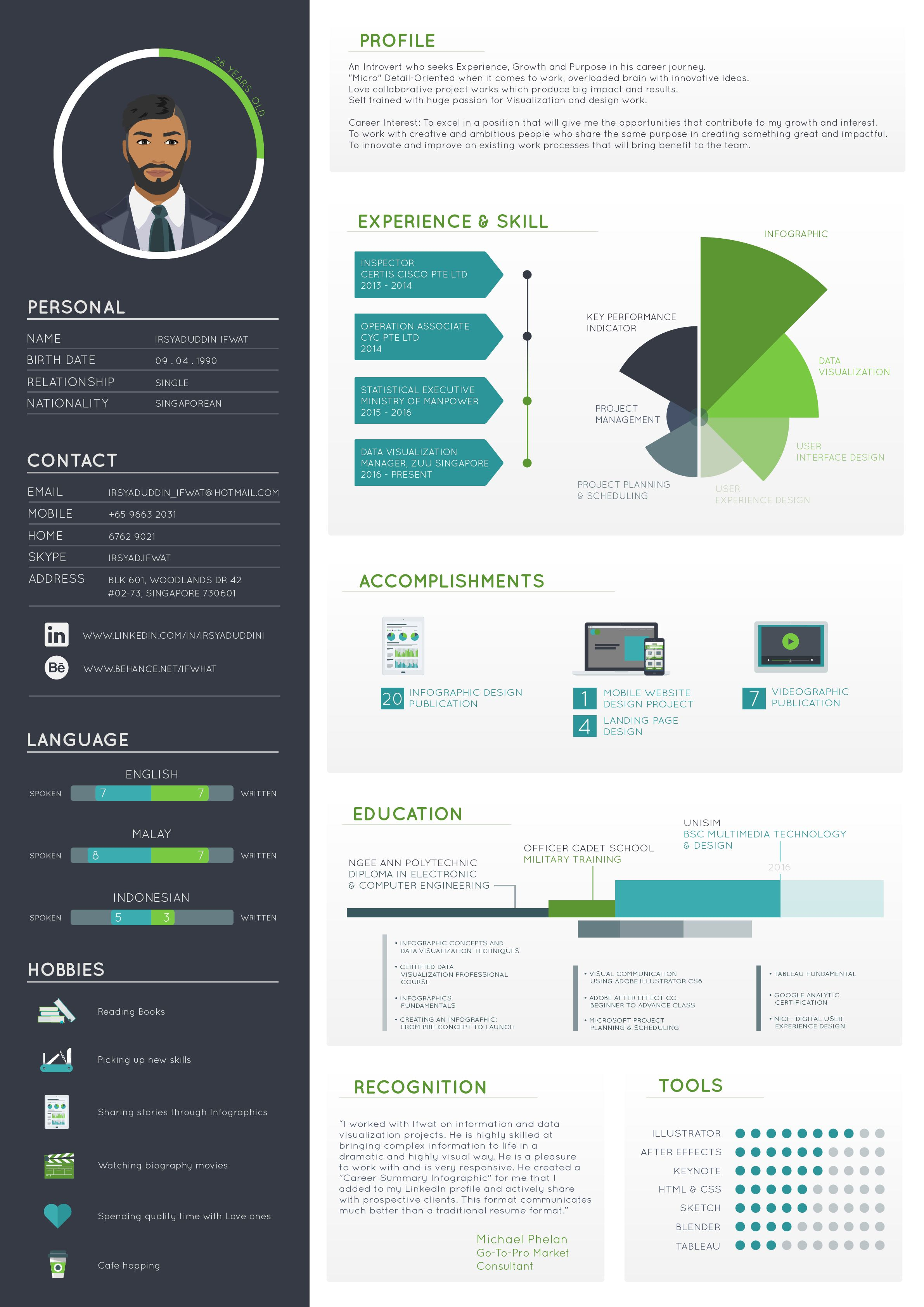 Peter King infographic resume on SlideShare | Infographic Visual ...