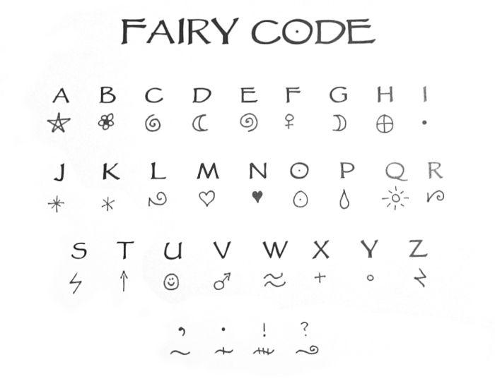 Symbols For Letters Alphabets: Image Result For Code Alphabet