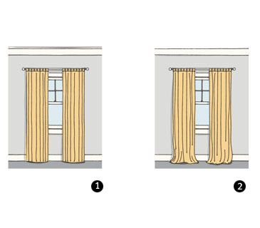Your Guide To Curtains And Window Treatments Window