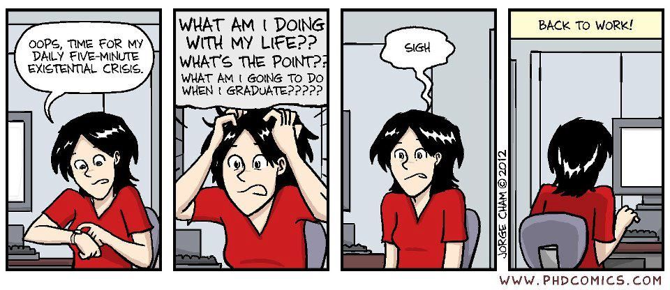My Daily Five Minute Existential Crisi Phd Comic Student Humor Amy Foley Dissertation