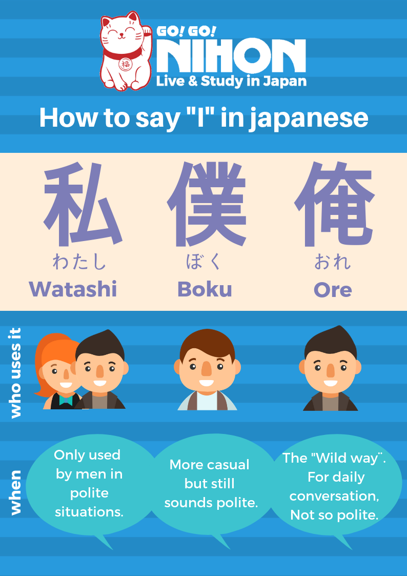 How To Say Learn Japanese Words Learn Japanese Grammar Japanese Vocabulary Visit Go Go Niho Japanese Language Learning Learn Japanese Words Learn Japanese