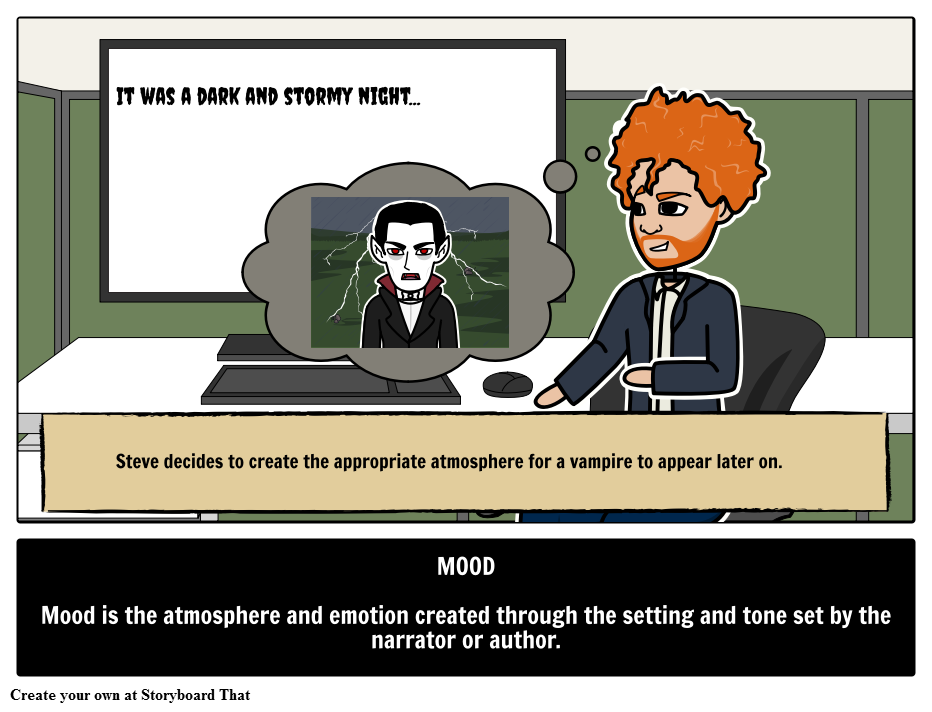 What Is Mood Find Mood Definition Meaning Synonyms Examples In