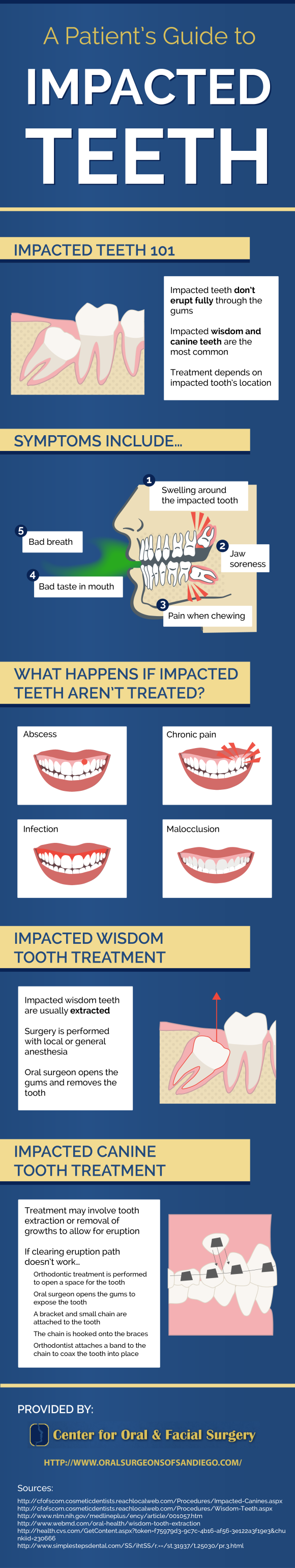 tooth whitening in cosmetic dentistry essay Affordable dentists in your neighborhood find a local dentist who offers general, cosmetic, speciality, and emergency dentistry with flexible payment options.