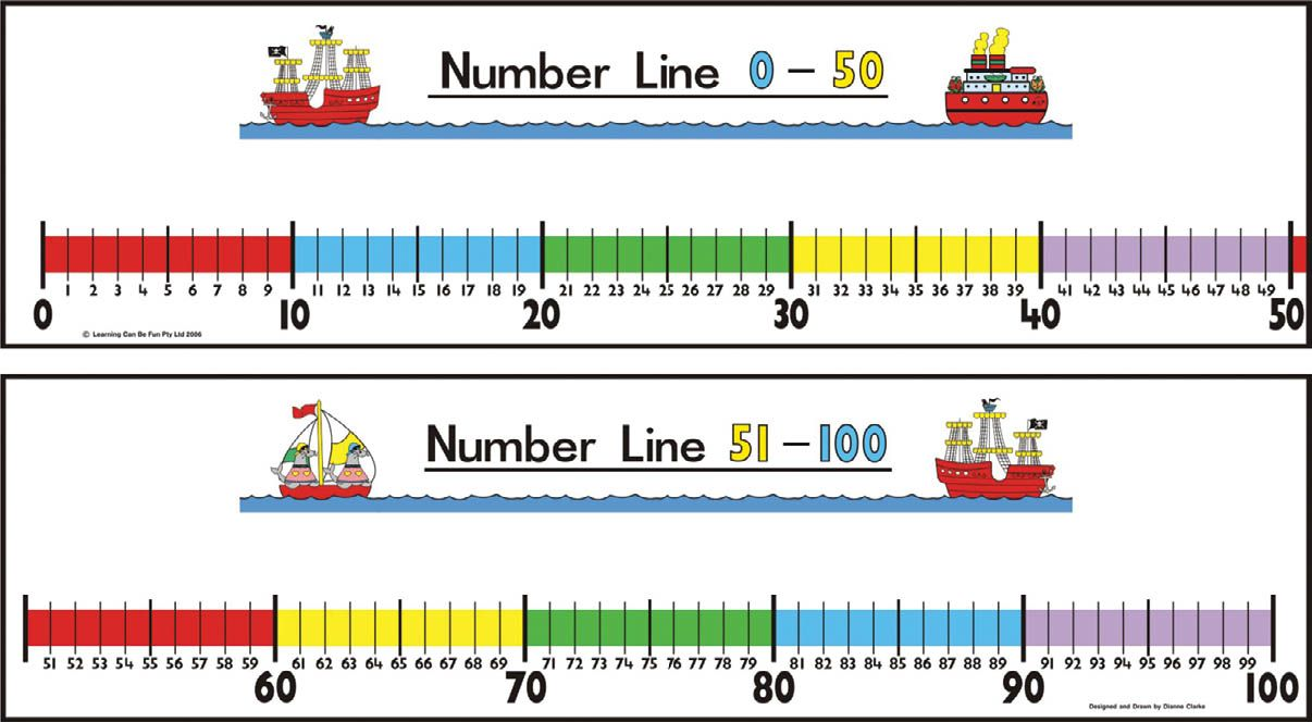 Worksheet Number Line Printable printable 0 50 number line work calendar lines google search life pinterest student