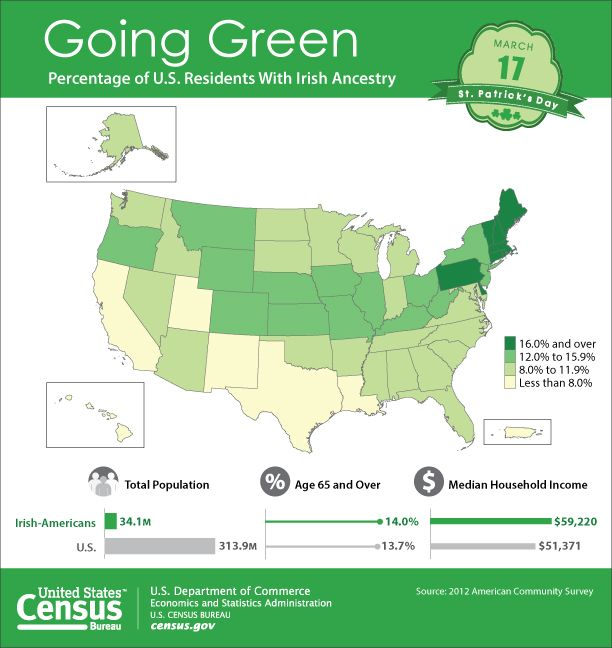 Happy St Patricks Day Check Out Map Showing Percentage Of - Ireland on us map