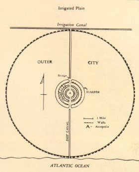 a map of atlantis based on plato s writings the lost city of