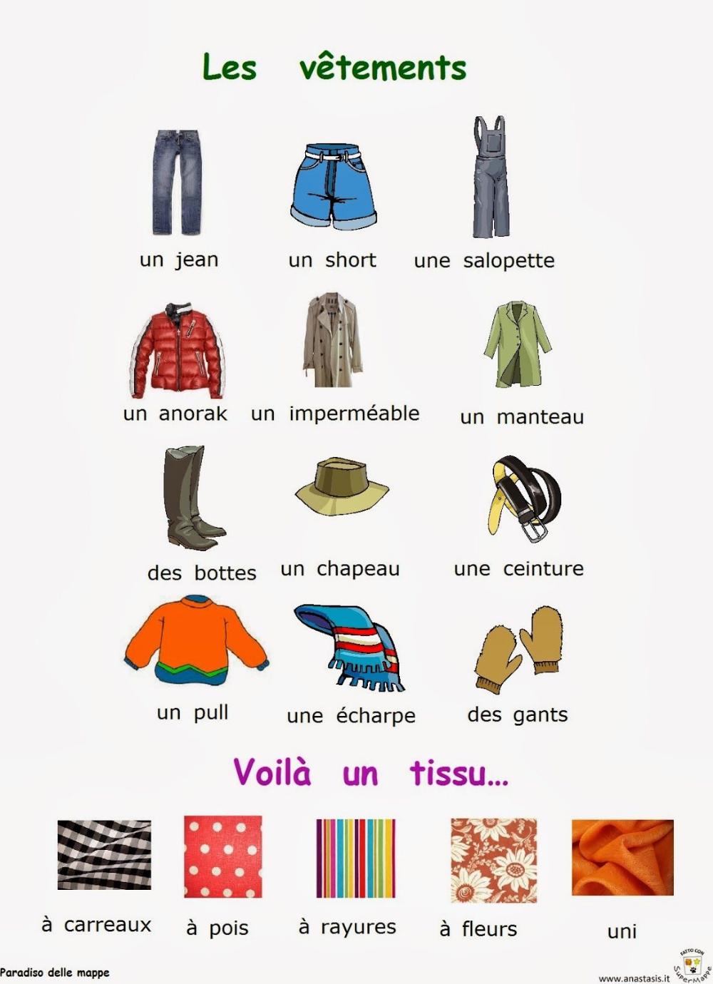 francese scuola primaria schede   Ricerca Google   Fle, Carte ...