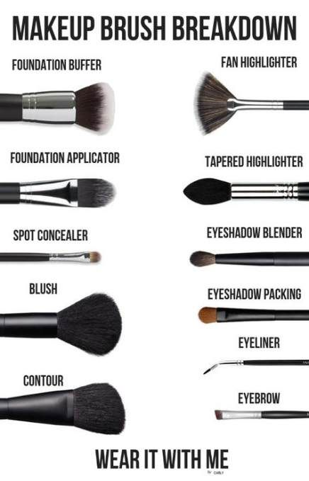 Photo of Makeup For Beginners Black Women Mac Cosmetics 62 Ideas For 2019