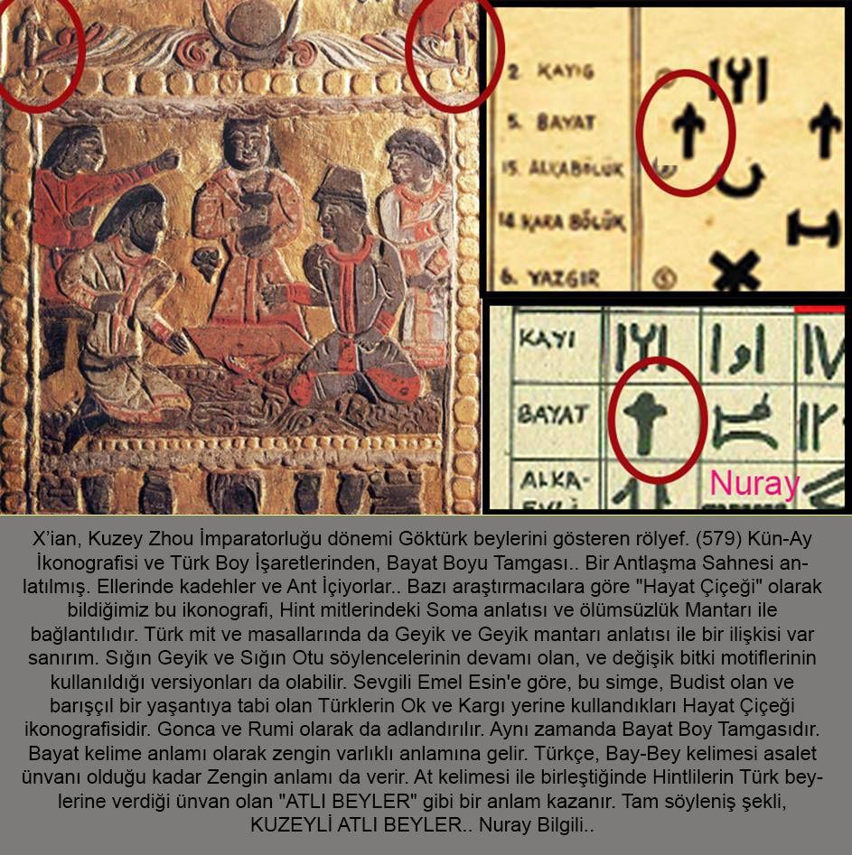 X Ian Kuzey Zhou Imparatorlugu Donemi Gokturk Beylerini Gosteren Rolyef 579 Bir Antlasma Sahnesi Anlatilmis Ellerinde Kadehler V Budistler Isaretler Okuma