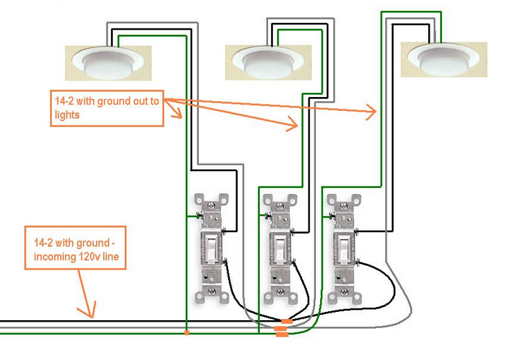 how do i wire a 3 gang switch in my new bath  light switch