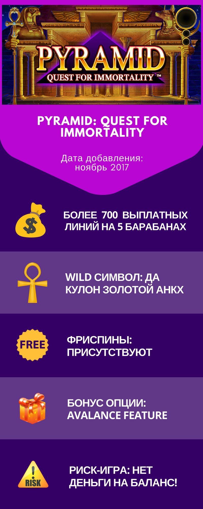 PARTHENON: QUEST FOR IMMORTALITY ИГРОВОЙ АВТОМАТ